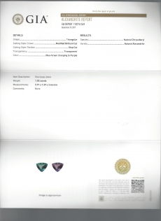 Gia Certified Natural Alexandrite Trillion 5.91x7.39x3.46mm 1.05 Carat